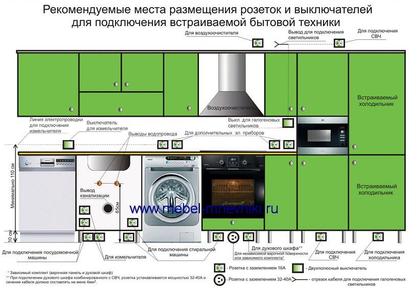 Электрическая схема кухни.